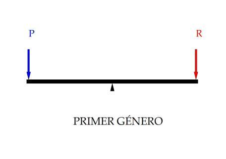 PALANCA PRIMER GENERO