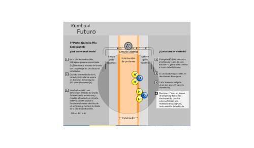 infografiapilahidrogeno