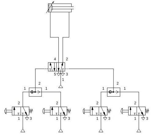 circuitoneumatica