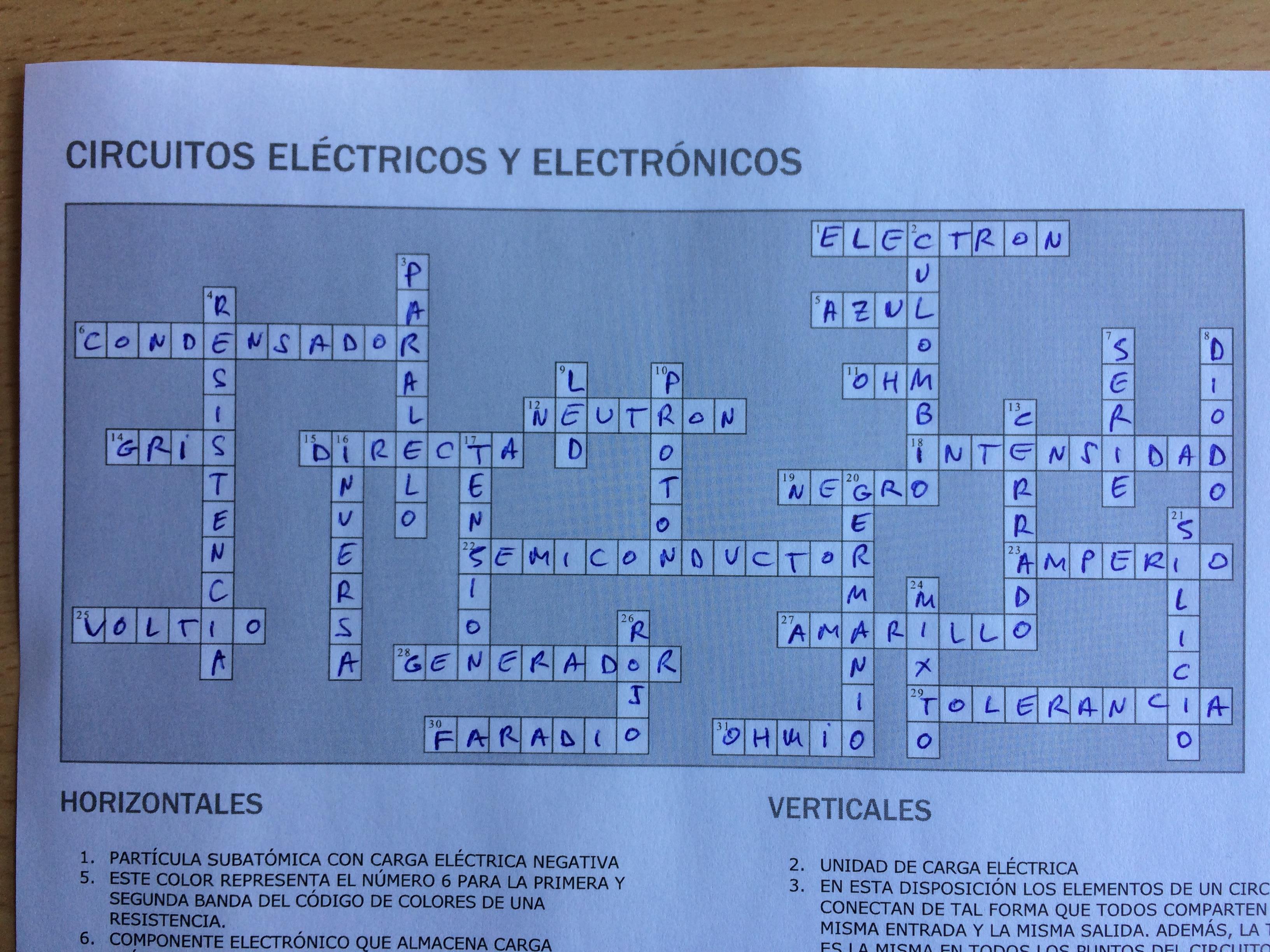 Circuito Electronico : TeorÍa bÁsica de circuitos